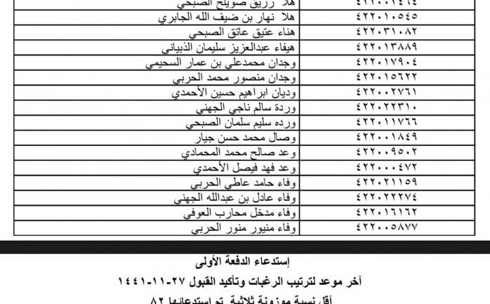 اقل نسبة تم قبولها في جامعة طيبة 1441 الموقع المثالي
