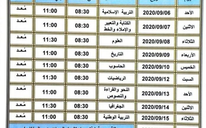 امتحانات شهادة الاساس السودانية 2020